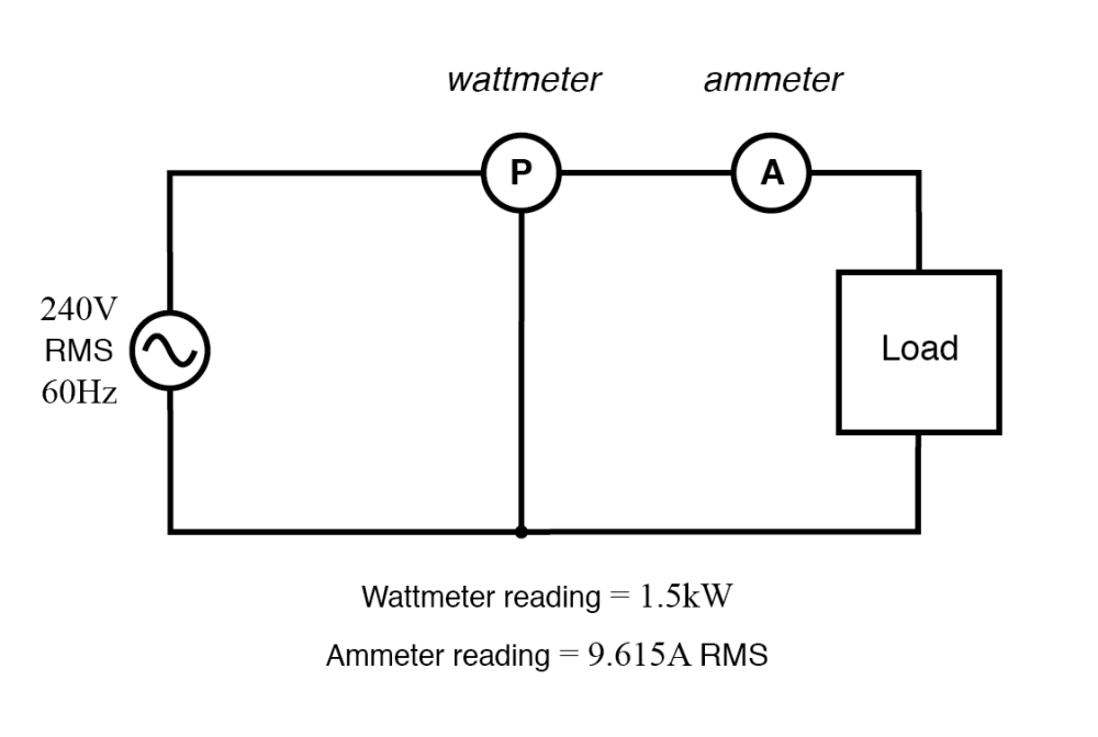 medium resolution of wattmeter reads true power product of voltmeter and ammeter readings yields apparent power