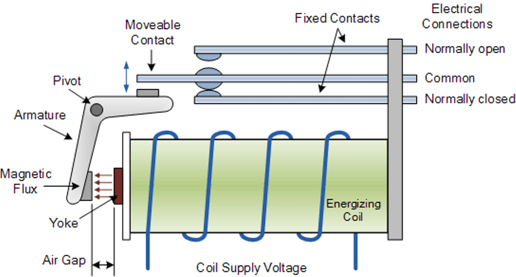 wiring diagram for contactor and overload basic fire hydrant use relays to control high-voltage circuits with an arduino