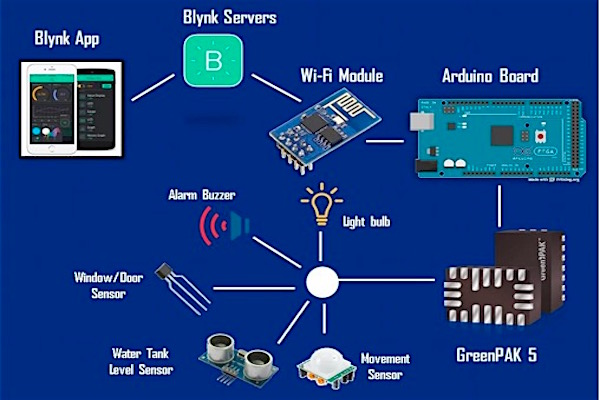Network Wiring Diagram Example Creating A Smart Home With Blynk Industry Articles