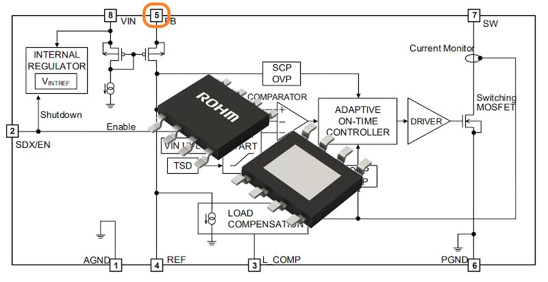 Flyback Converter from ROHM Simplifies Isolation