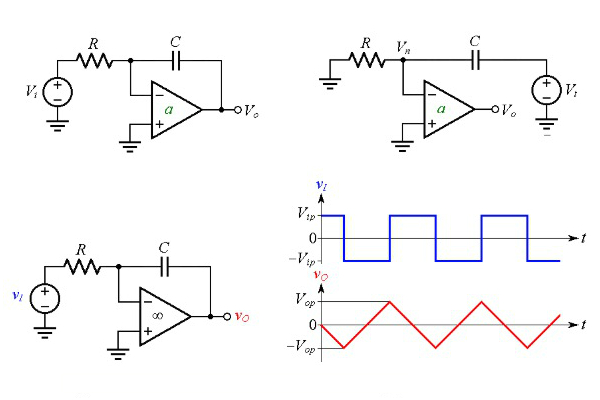 Integrator Limitations: The Op-Amp's Gain Bandwidth