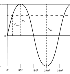 house wiring voltage formula [ 985 x 952 Pixel ]