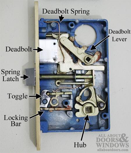 Parts Of A Door Lock Diagram