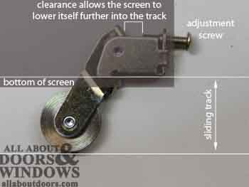 door frame parts diagram thermostat wiring honeywell how to adjust peachtree sliding screen rollers