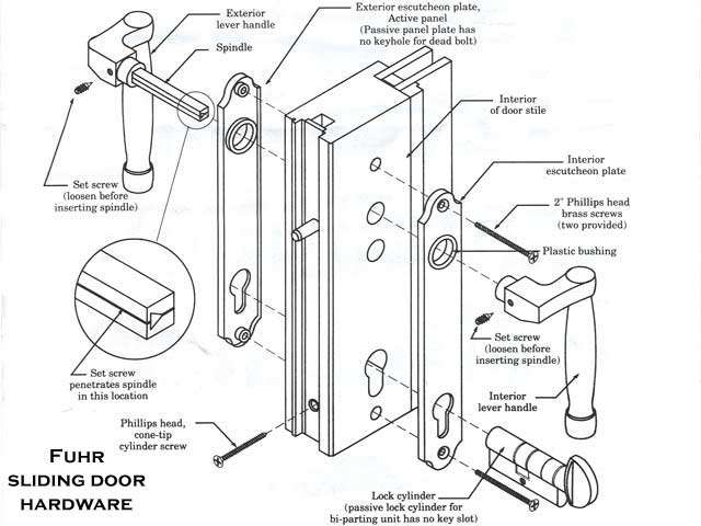 door hardware diagram usa plug wiring install of garage components toyskids co handle parts imageresizertool com springs replacement