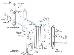 Papaiz Lock Installation Instructions
