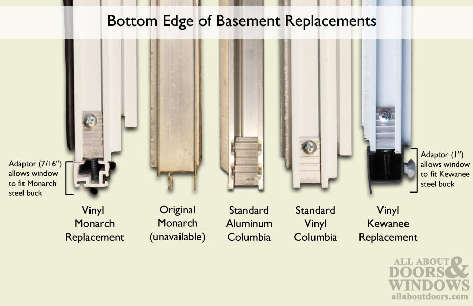 Kewanee C310AK20 Aluminum Basement WINDOW Insert Dual Pane Glass