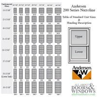 Andersen 200 Series Narroline Window Sash/Counter Balancer ...