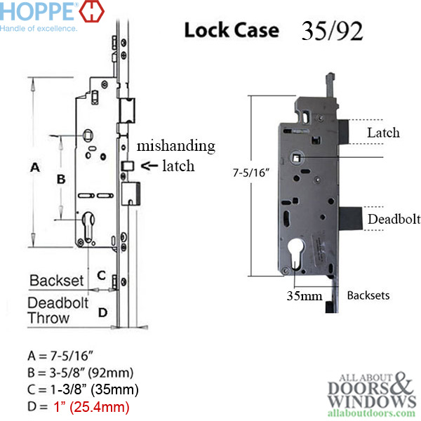 16mm Manual 4 Roller Gear, 35/92, Rollers @15.75 & 29.53