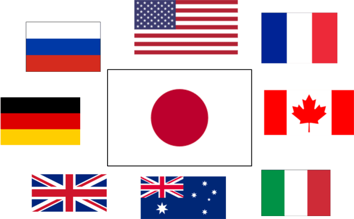 Flags around Japanese Flag