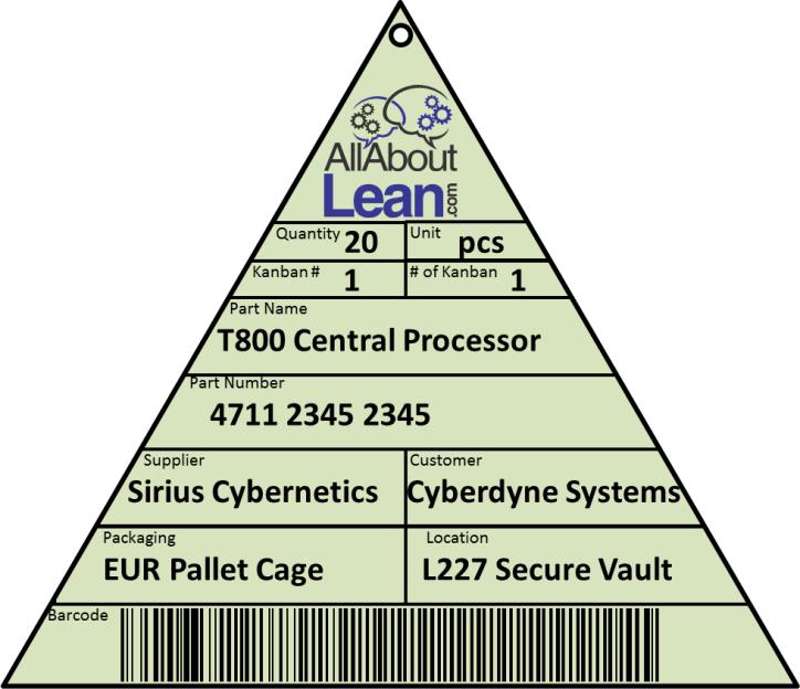 Triangle Kanban