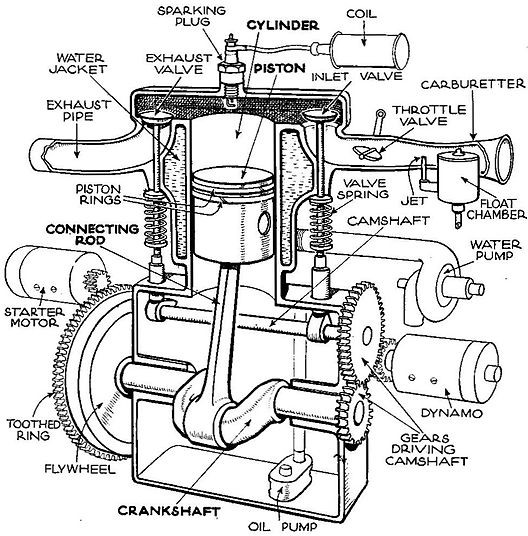 Engine drawing allaboutlean engine drawing malvernweather Images