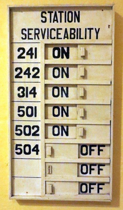 Radar Station Status Board