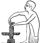 Egyptian Potter Wheel
