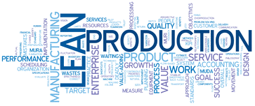 Картинки по запросу lean production