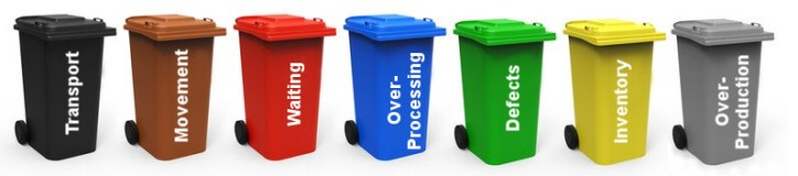 Seven Trash Cans Labeled
