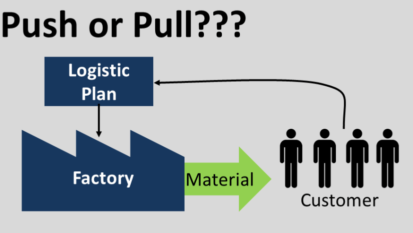 Logistic Plan Uncertainty