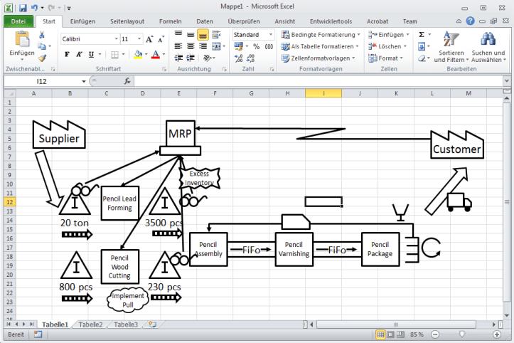 VSM Example Excel