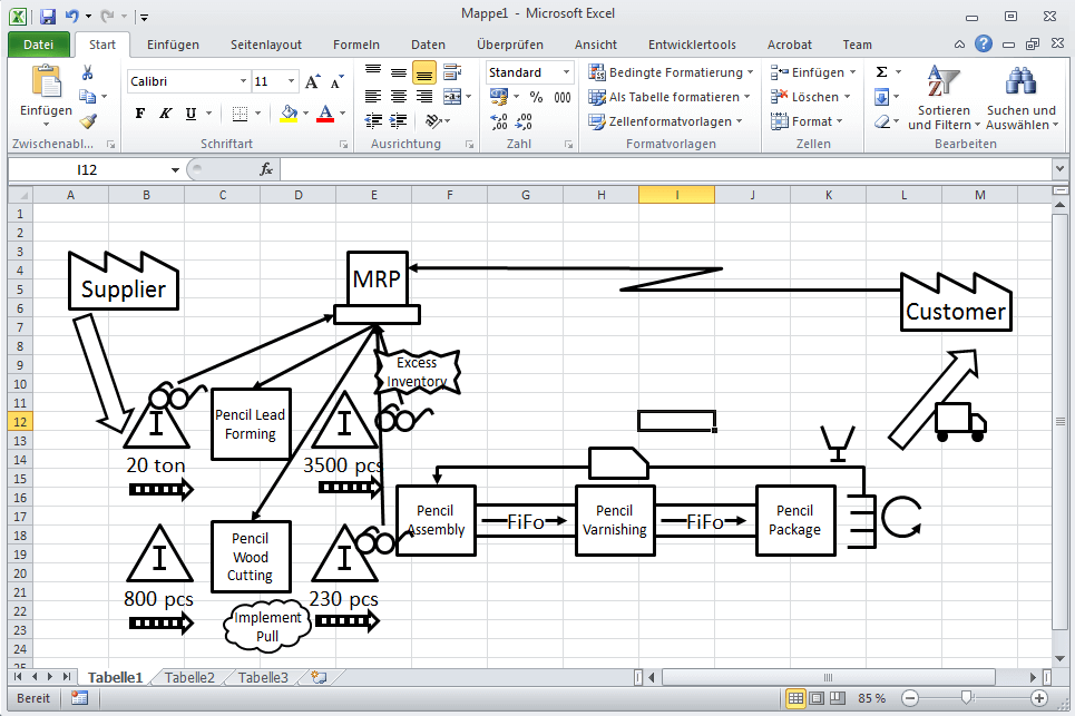sample process flow chart in visio