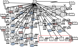 VSM Example Overload