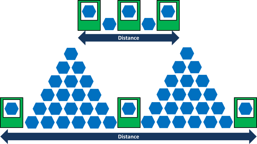 Material and Process Distance