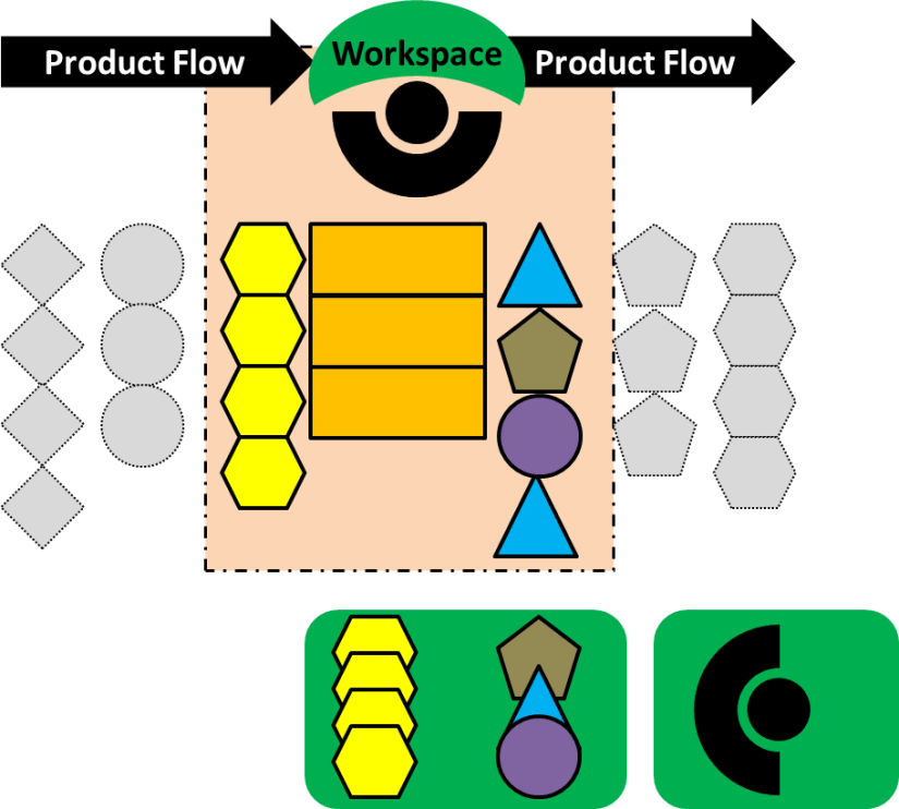 Assembly Space Just in Sequence
