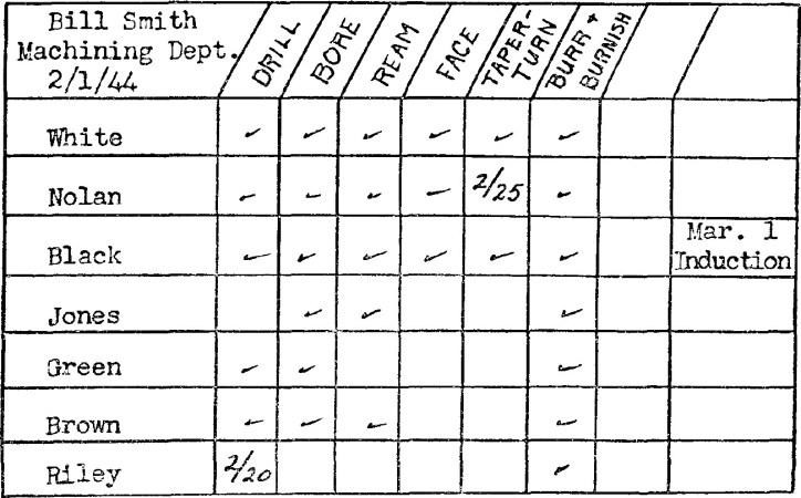 JI Timetable Example