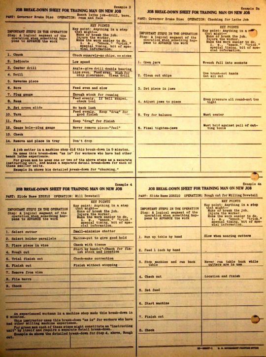 Job Instructions Job Breakdown Sheet Examples 3-4