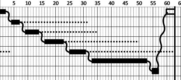 Toyota Standard Work Combination Table