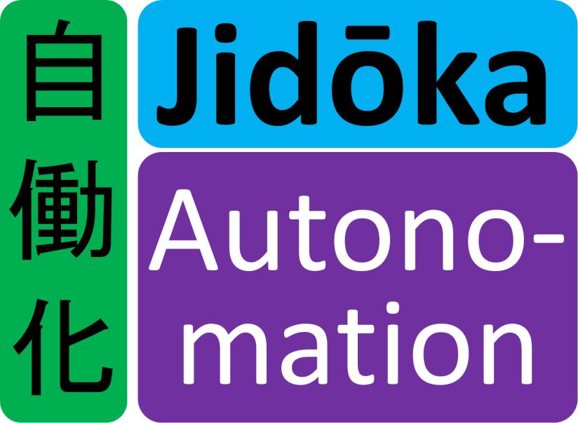 Jidoka Autonomation