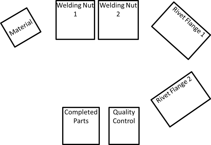 Toyota Standard Work Layout Step 1 Machines