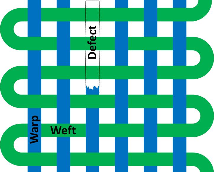 Warp Weft Defect