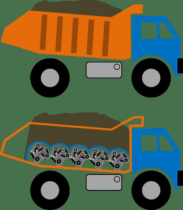 Dump truck Engine Theft