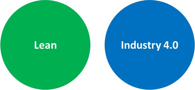 Venn Lean Industry 4.0 Separate