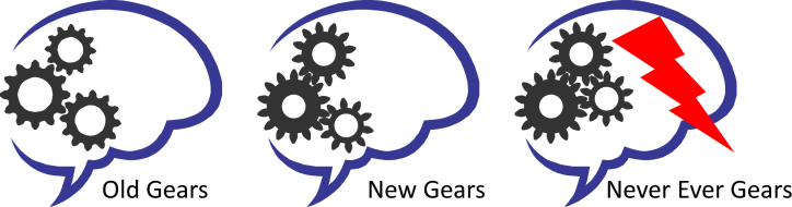 AllAboutLean Logo Old New Gears