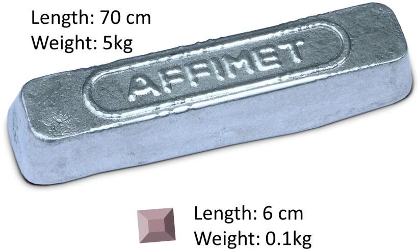 Illustration of Ingot Size