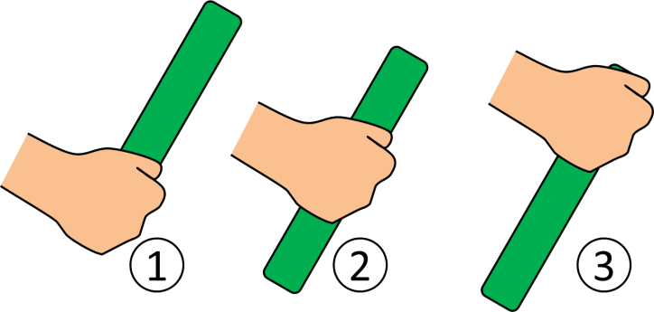 Baton Position