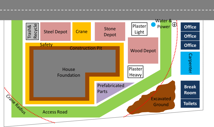 Construction Site Layout