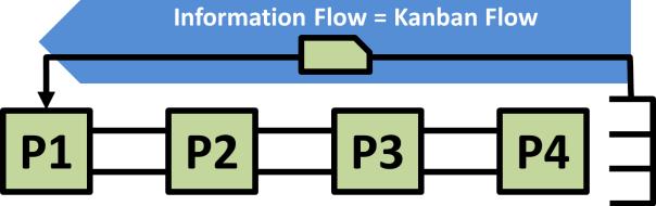information-flow-arrow