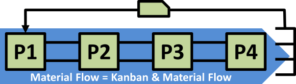 material-flow-arrow