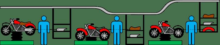 Bike height adjustable hanging kits