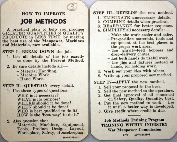Job Methods Card