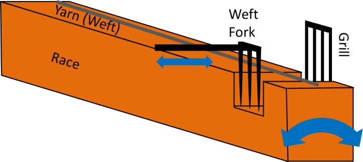 Toyoda Model G Weft Fork Schematics