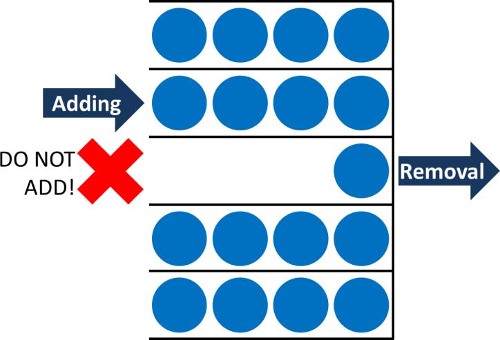 Parallel FIFO Do Not Add Lane