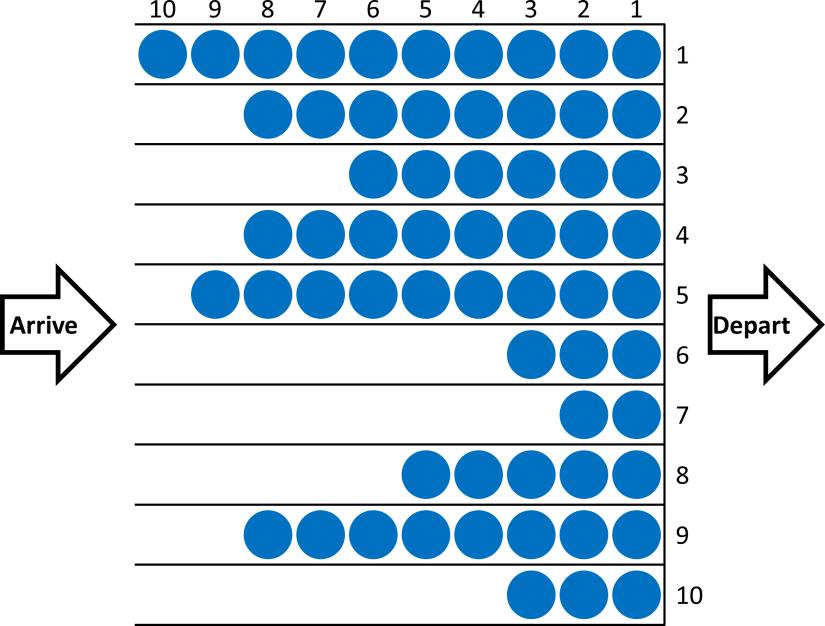 Parallel FIFO Kalkanci