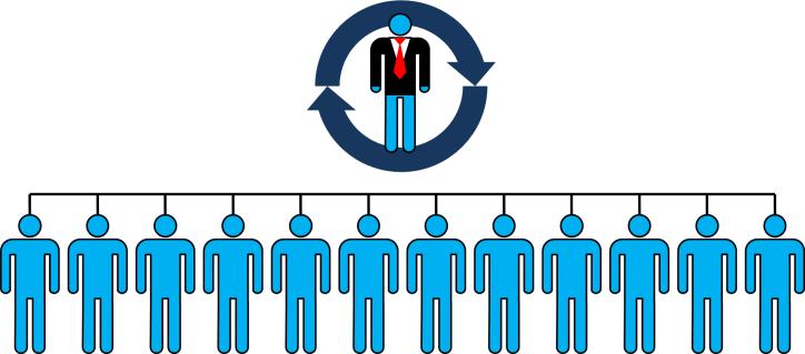 Optimize Supervisor Workload