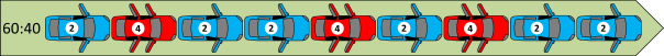Two Products 60-40 Sequence