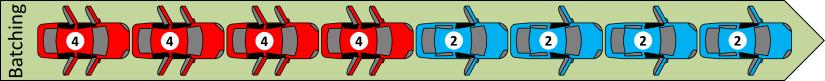 Batching 2 Door 4 Door Vehicles