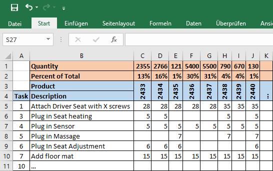 Excel Sample Task List Condensed Quantity