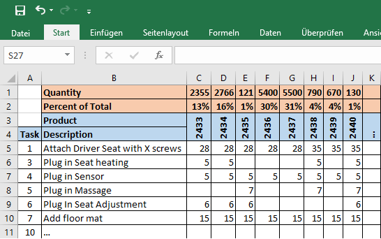 Excel Sample Task List Condensed Quantity